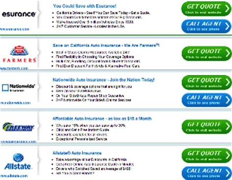 Compare Car Insurance Quotes by Compare Car Insurance Quotes Us Image Quotes At