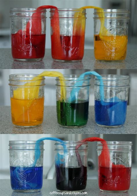 Kitchen Chemistry Experiments by Martin Robberti S Website 187 Powered By Schoolrack