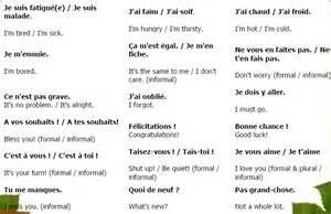 Basic French Words and Phrases