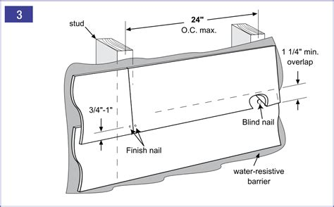 Hardiplank Fiber Cement Siding  What Is Blind Nail?