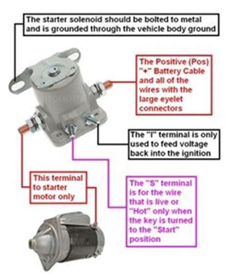 Solved Need Engine Diagram For Thunderbird