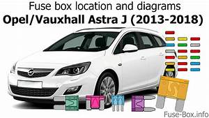 Fuse Box Location And Diagrams  Opel    Vauxhall Astra J