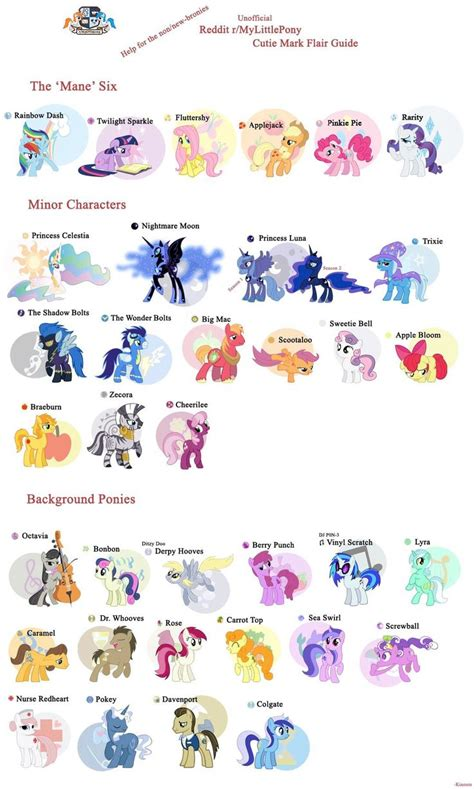 pony names characters mlp ponies friendship imgur party character lil magic ponys princess unicorn awesome most pinkie pie marks equestria
