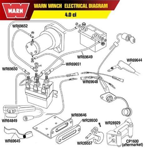 Warn Atv Winch Parts Diagram Automotive Images