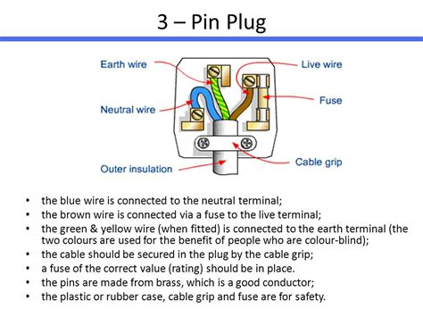 electrical wiring mechanical and electrical systems skaa