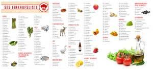 7 tage ernährungsplan zum abnehmen