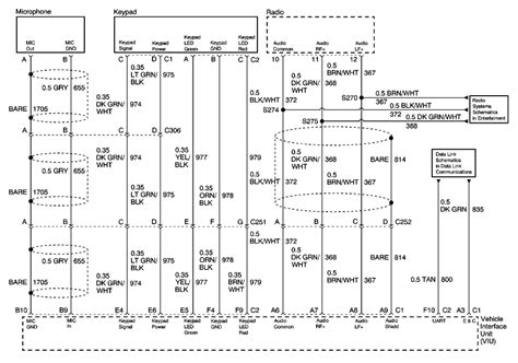 1999 Cadillac Ignition Wiring Diagram by Repair Guides Onstar System 2000 Onstar Schematics