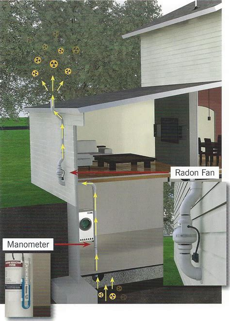 MB Radon Mitigation installation & Radon Testing Central Iowa