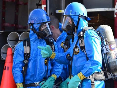 ppe training personal protective equipment training