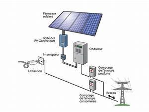 Installation Panneau Solaire : installation panneau solaire pour bateau a vendre ~ Dode.kayakingforconservation.com Idées de Décoration