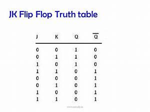 flip flop jk simbolo flip flop jk simbolo flip flop ppt With design when should i use sr d jk or t flip flops electrical