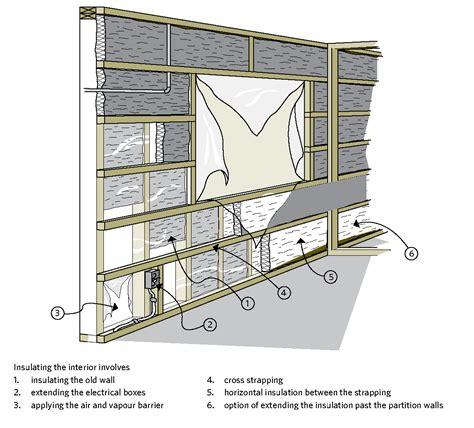insulate basement floor basement flooring