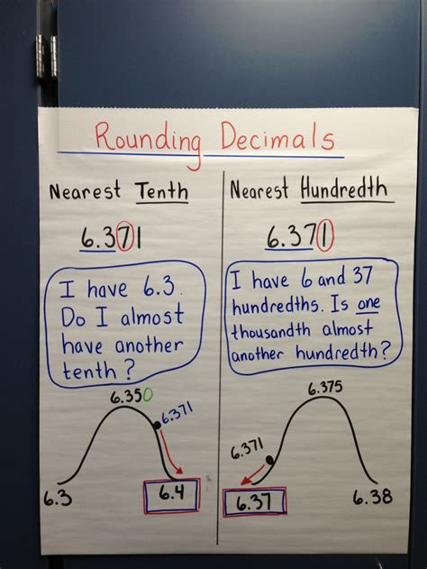 rounding decimals ks2 lesson plan working with numbers