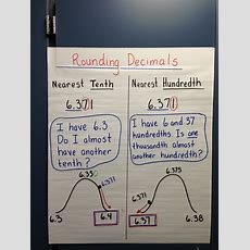 92 Best Images About Decimals On Pinterest  Student, Place Values And Rounding