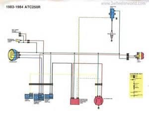 similiar atc wiring diagram keywords atc 70 wiring diagram as well honda three wheeler wiring diagram on