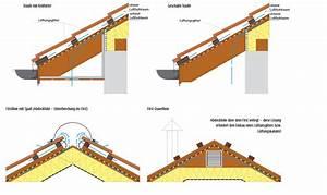 Folie Für Dach : konstruktion dachverband stahlblechprofil auf vollschalung m folie der dachplattenprofi ~ Whattoseeinmadrid.com Haus und Dekorationen