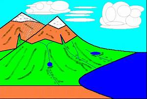 Outline Of Water Cycle