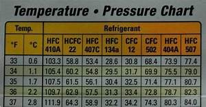 134a Temp Chart Easy Ac Recharge That Worked For Me Corvetteforum