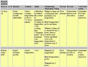 Haccp Plan Software  Helping You Create Haccp Plans