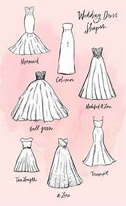 Sketches Of Dresses Drawings Of Dresses Easy Best 25 ...