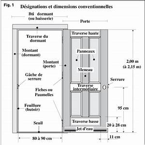 beau porte d entree avec dimension porte fenetre standard With dimension d une porte d entrée