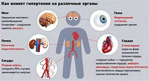 Гипертония лечение тяньши