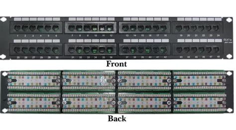 What Purpose Does Patch Panel Serve Quora