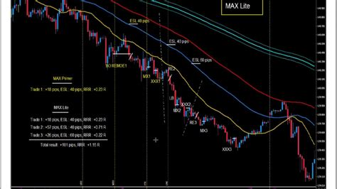 trading system max trading system introduction