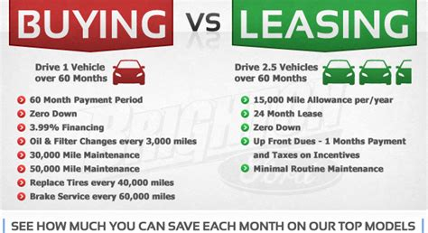 auto leasing buy or lease a car postgradproblems no experience required
