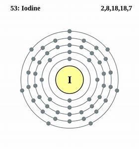 File Electron Shell 053 Iodine Svg