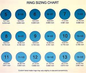 zales womens wedding rings ring size chart with ring conversion table theweddingpress
