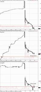 Pin On Stocks  Market Indices  Trading And Investing