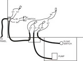similiar septic tank wiring schematic keywords wiring diagram also septic tanks systems schematic as well septic tank
