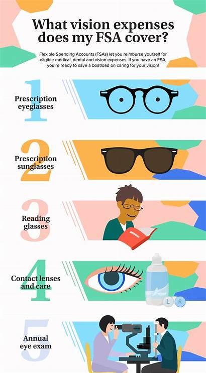 Fsa Care Ways Vision Hsa Eye Expenses