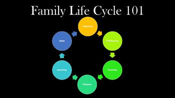 family life cycle   confessions   business teacher
