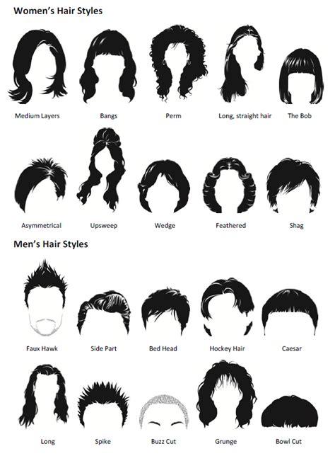 Hair Names by Hairstyles Names Hair