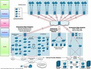 Network Clipart Network Diagram  Network Network Diagram