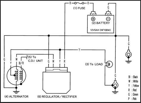 sistem pengisian sepeda motor pengertian diagram cara