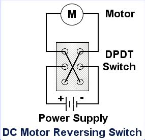 Dc Motor Switch Wiring Diagram by Dc Motor Reversing Switch