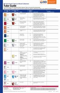 Blood Test Tube Color Chart Specimen Collection Tubes