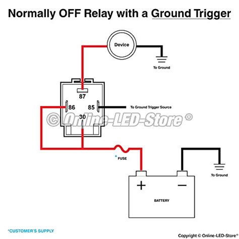 pack ols  fuse relay switch harness set  dc