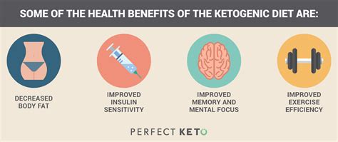 keto diet plan  weight loss scientifically proven review