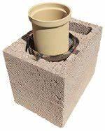 Küchenspüle Keramik Oder Edelstahl : schornsteinrohr keramik edelstahl oder kunststoff ~ Markanthonyermac.com Haus und Dekorationen