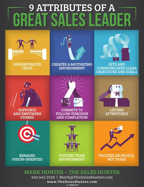 9 attributes of a great sales leader infobrandz