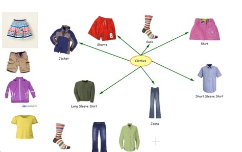 Png Different Kinds Of Clothes Transparent Different Kinds