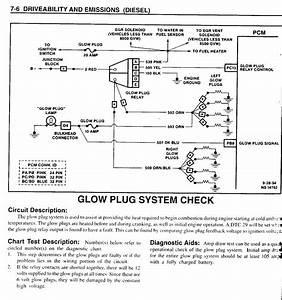 1995 6 5t Glow Plug Fuse Dead Odb1