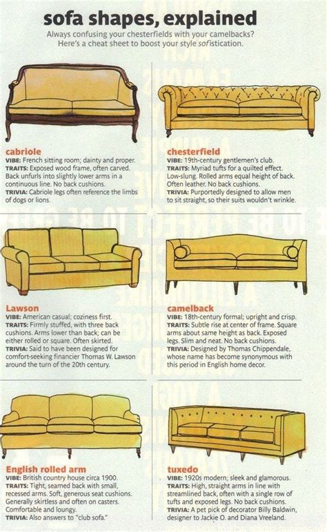 sofa shapes   names   sofa styling