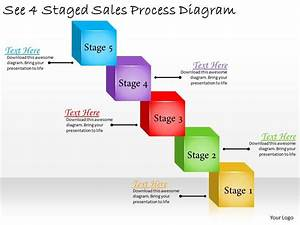 1113 Business Ppt Diagram See 4 Staged Sales Process