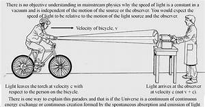 Quantum Art And Poetry  The Paradox Of Light  Why Is The