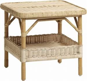 Table Basse Panier : table basse madame panier ~ Teatrodelosmanantiales.com Idées de Décoration